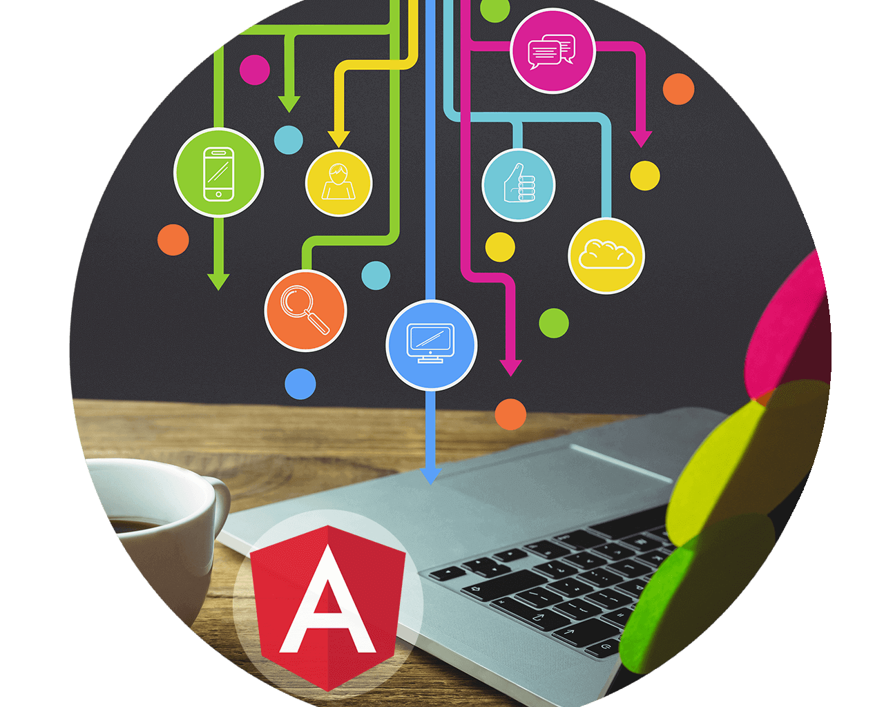 AngularJS Web Development Company India