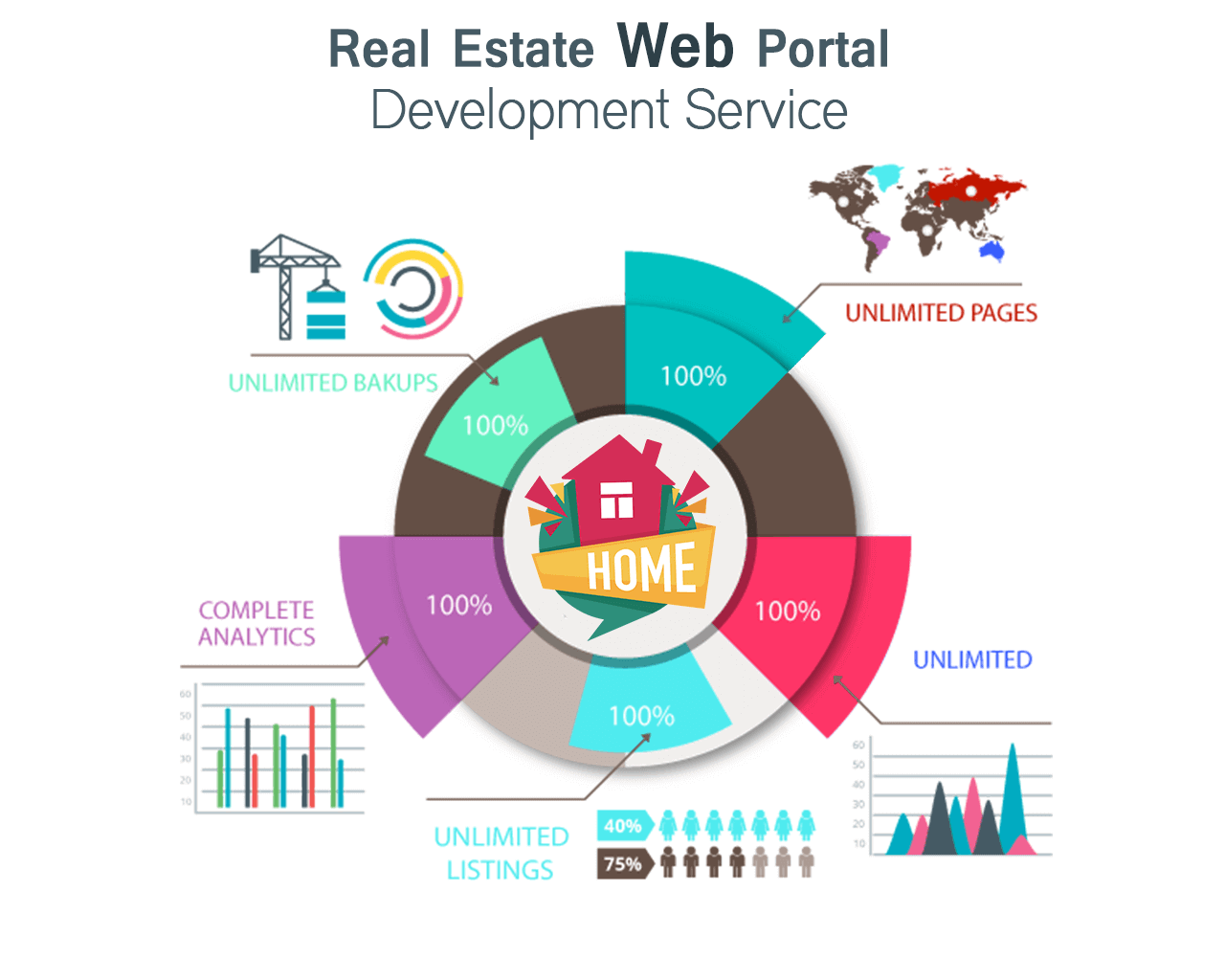 Real Estate Website Development Services