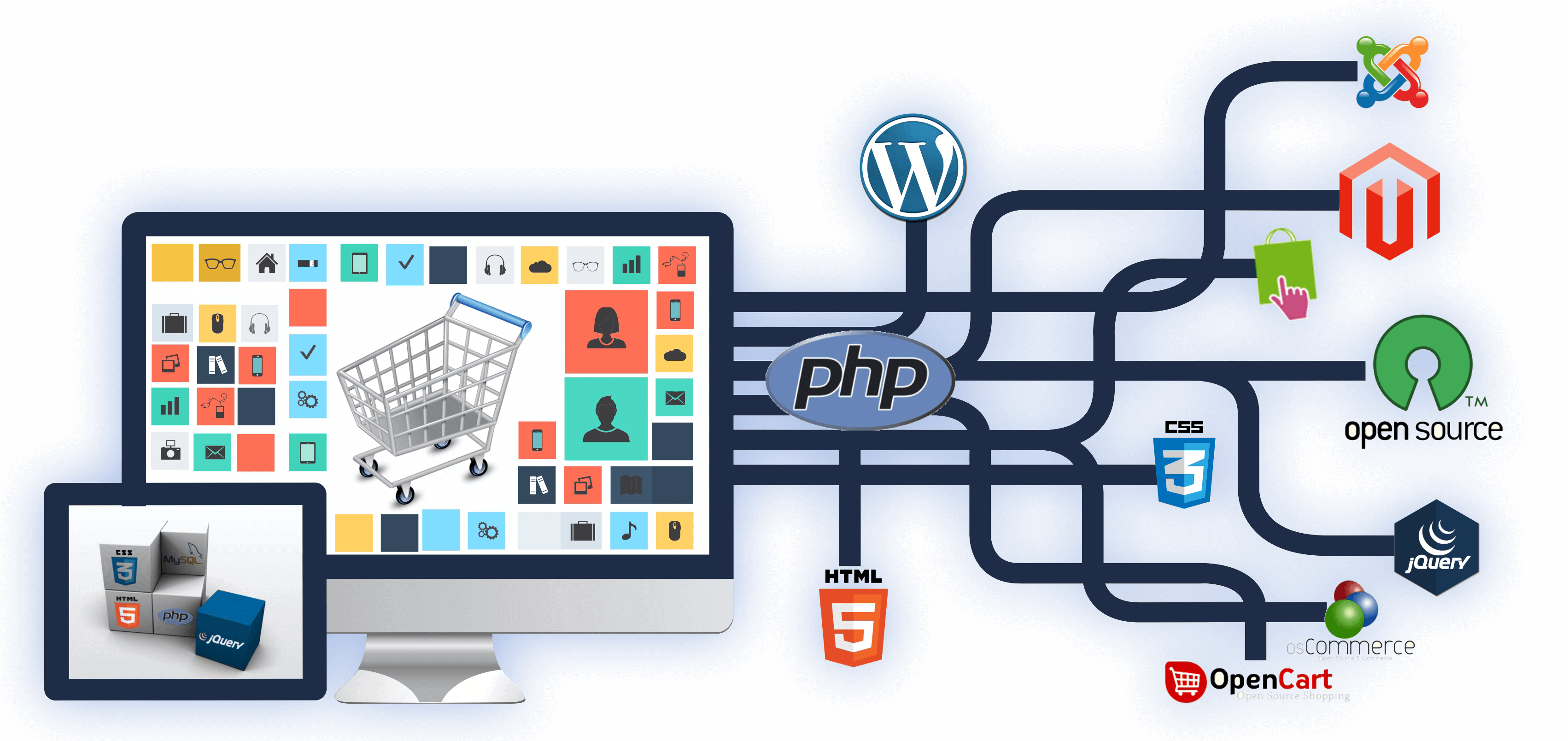 Hire PHP Developer India